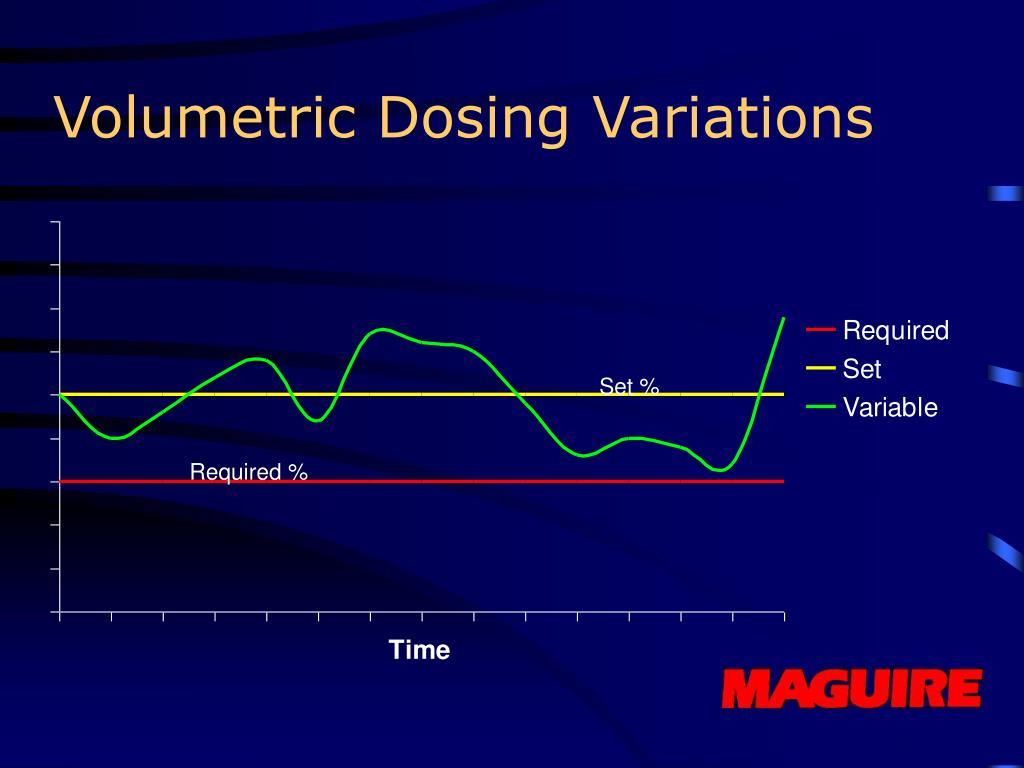 Volumetric Dosing Variations