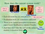 how does the current system work24