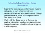 school to college database future enhancements