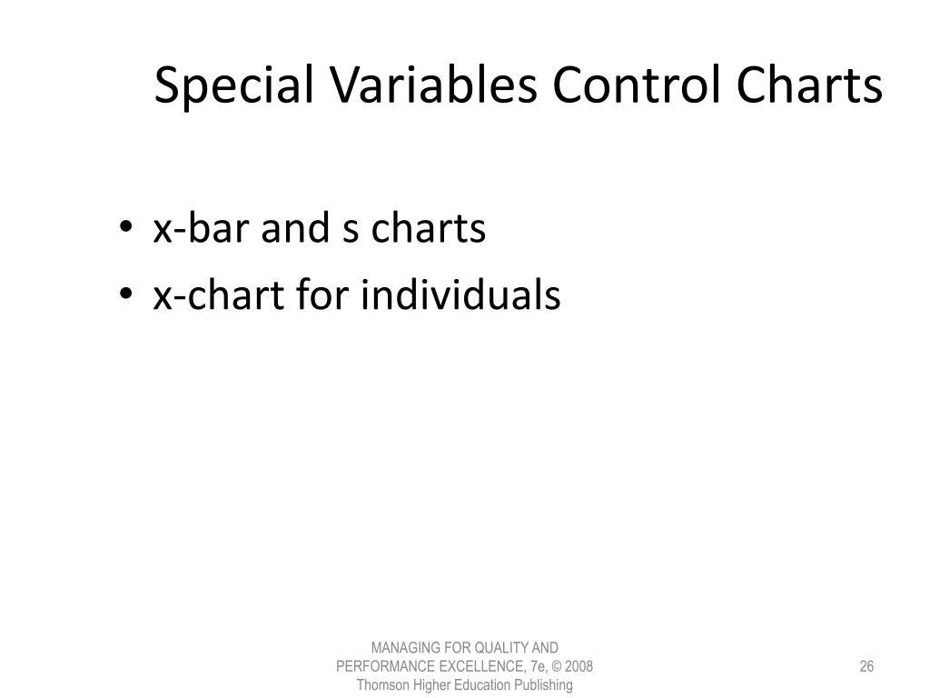 Special Variables Control Charts