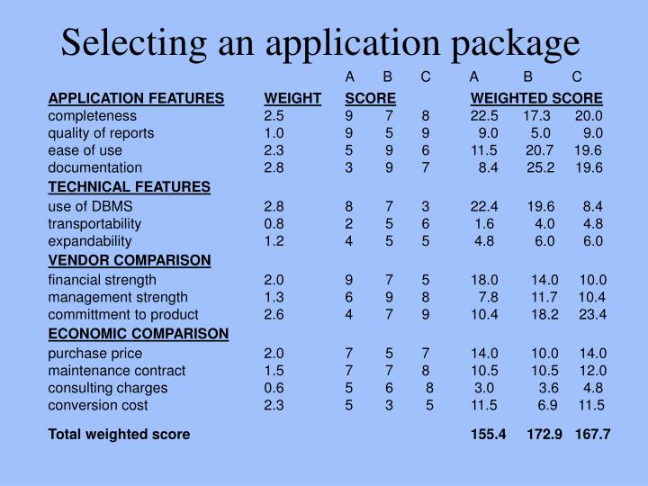 Selecting an application package