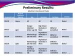 preliminary results medical vocational rules21