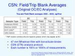 csn field trip blank averages original oc ec analyses