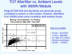 tot afterfilter vs ambient levels with 3000n module
