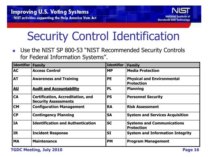 Security Control Identification
