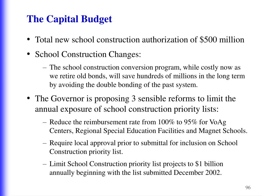 The Capital Budget