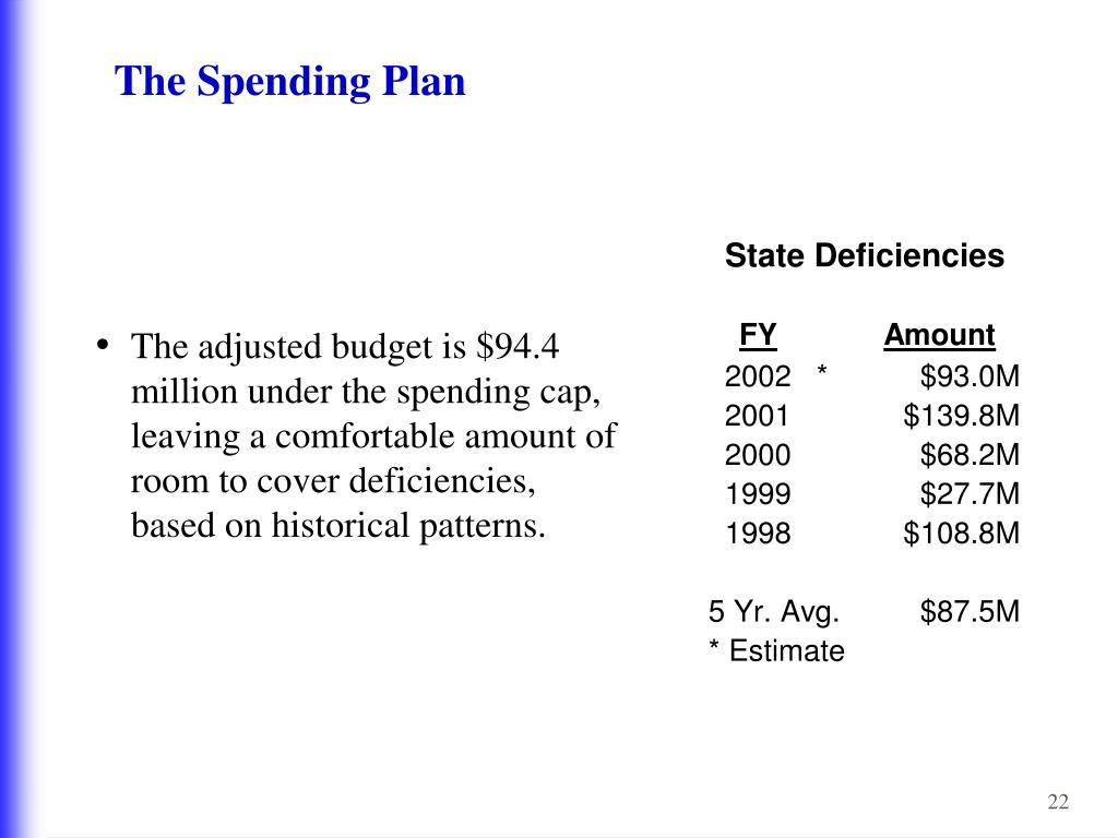 The Spending Plan