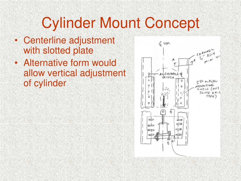 Cylinder Mount Concept