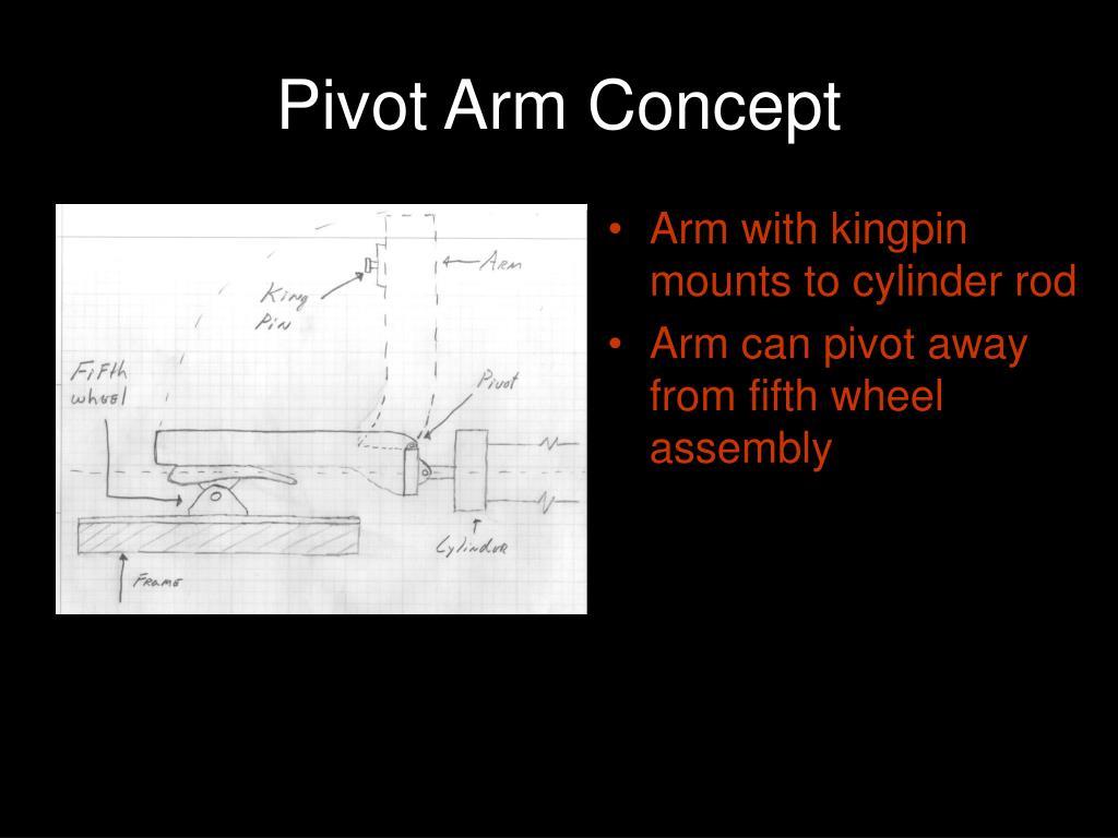 Pivot Arm Concept
