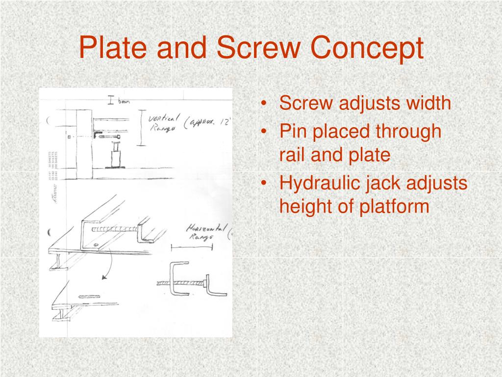 Plate and Screw Concept