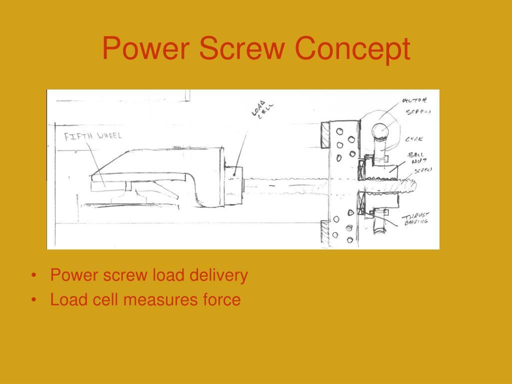 Power Screw Concept