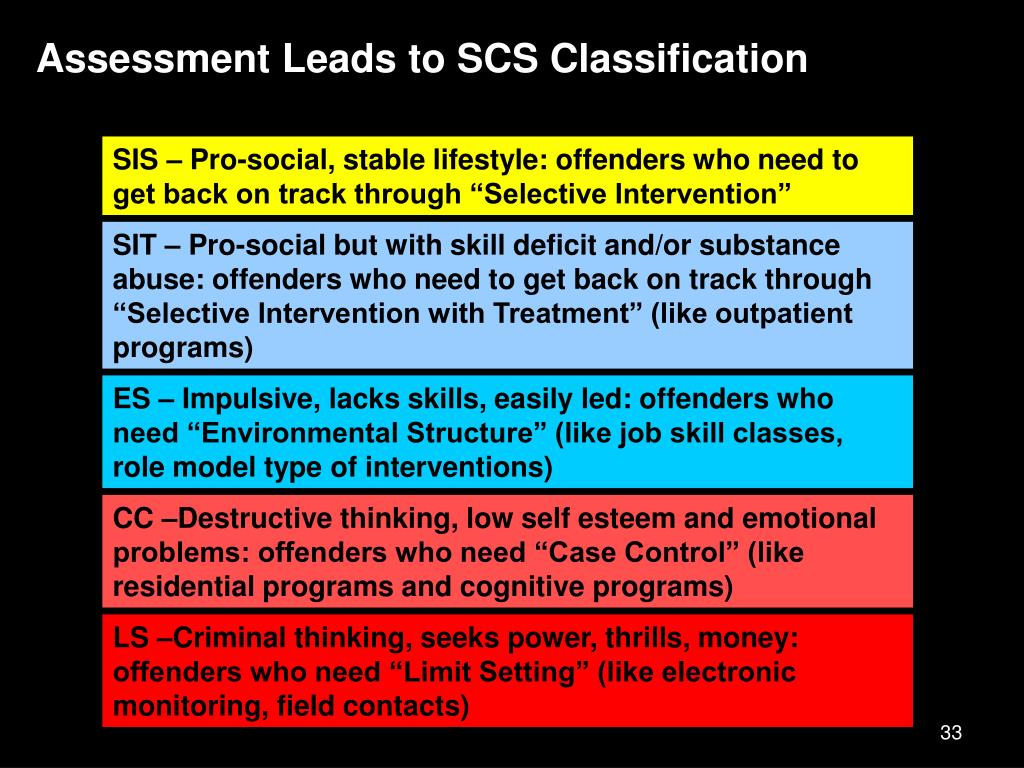 Assessment Leads to SCS Classification