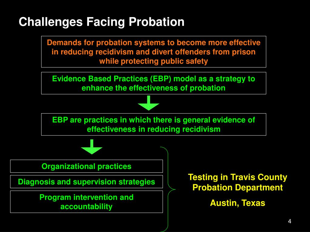 Challenges Facing Probation