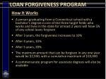 loan forgiveness program27