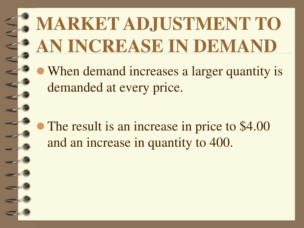MARKET ADJUSTMENT TO AN INCREASE IN DEMAND