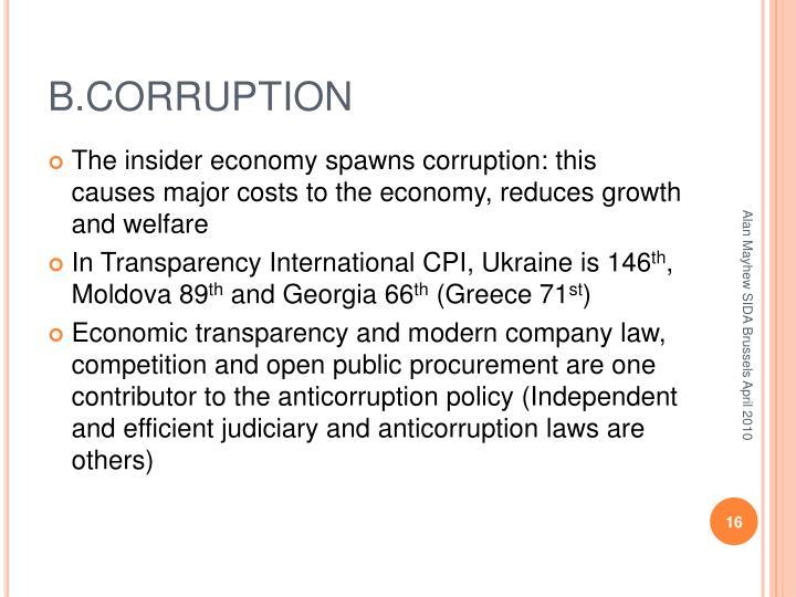 B.CORRUPTION