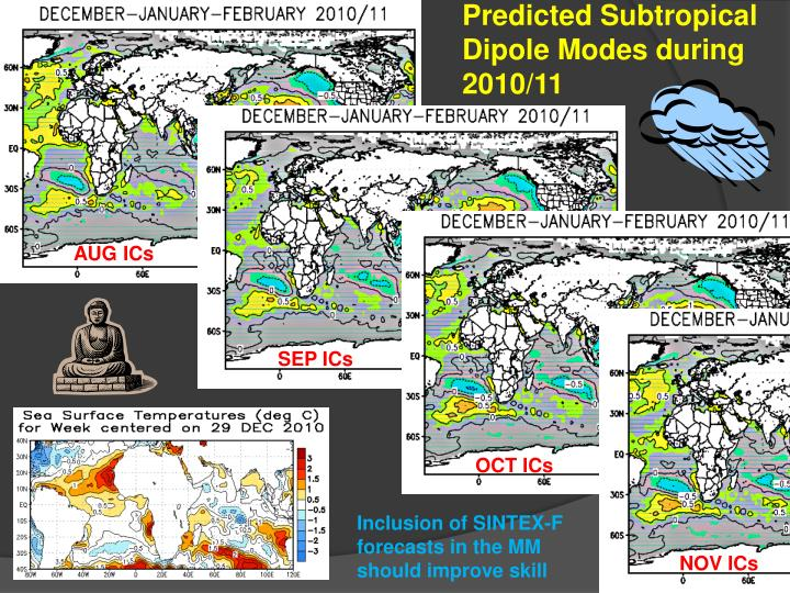 Predicted Subtropical Dipole Modes during 2010/11
