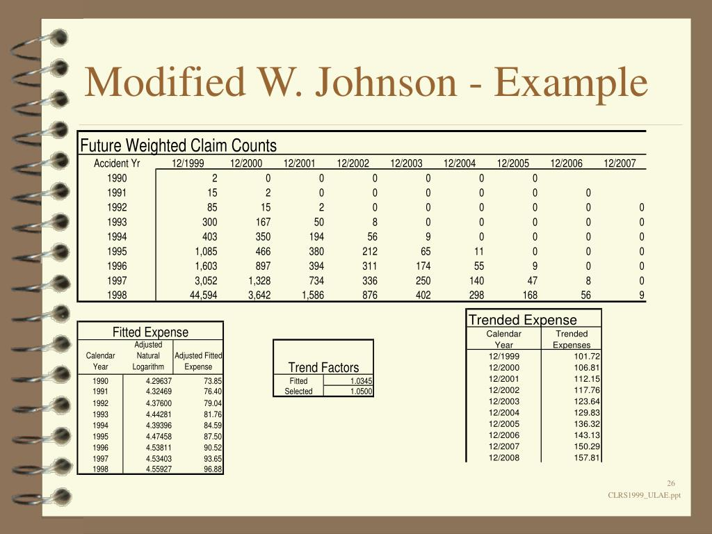 Modified W. Johnson - Example