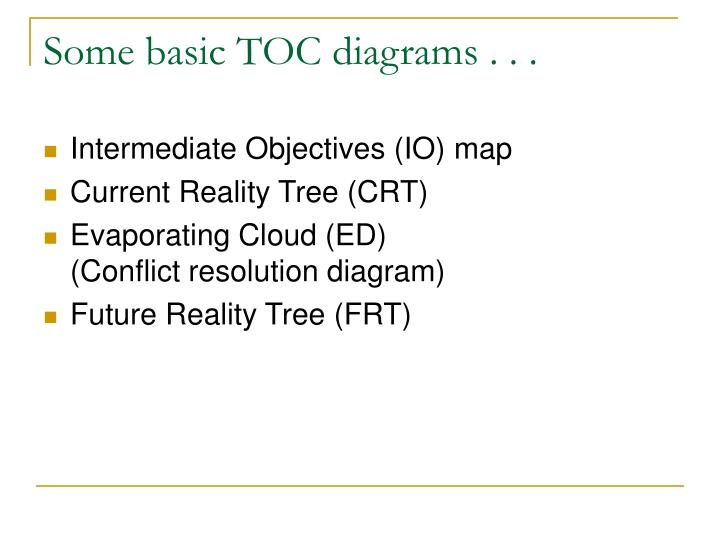 Some basic TOC diagrams . . .