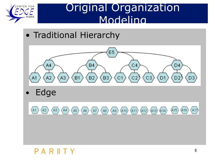 Original Organization Modeling
