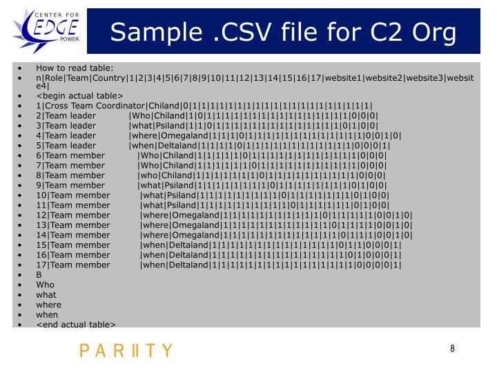 Sample .CSV file for C2 Org
