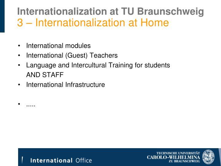 International modules