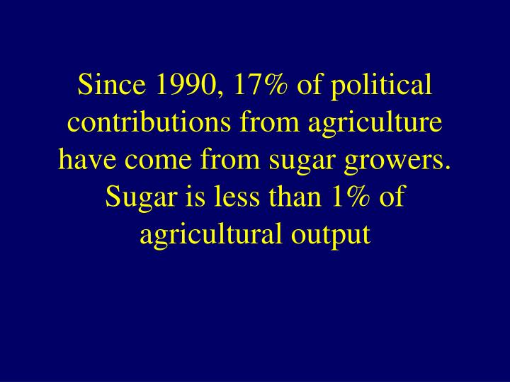 Since 1990, 17% of political contributions from agriculture have come from sugar growers.  Sugar is ...