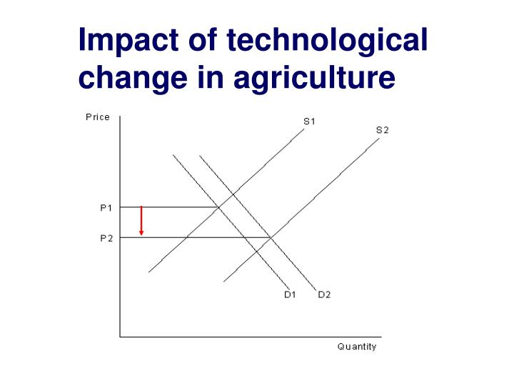 Impact of technological change in agriculture