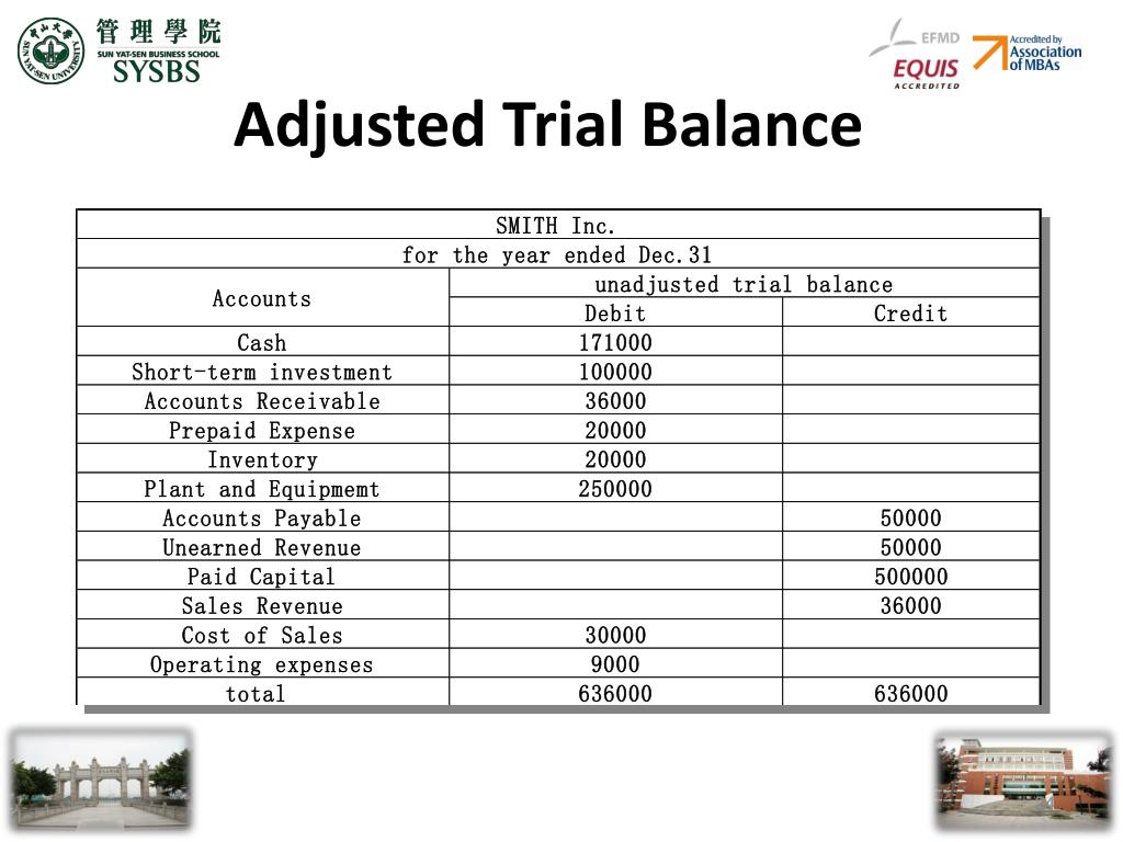 Adjusted Trial Balance