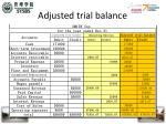 adjusted trial balance25