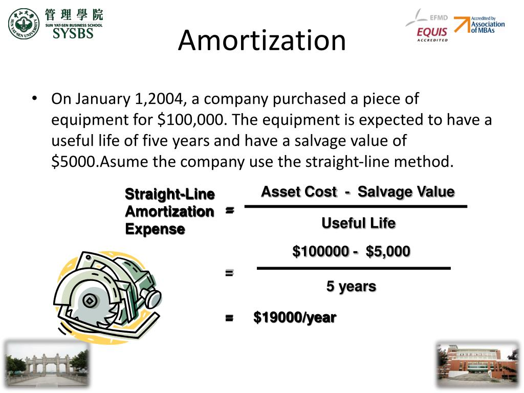 Asset Cost  -  Salvage Value