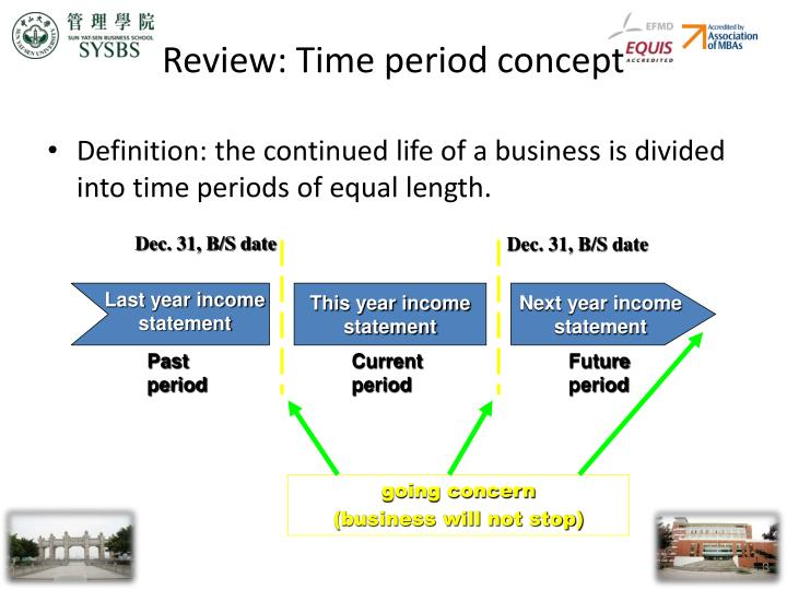 Review time period concept
