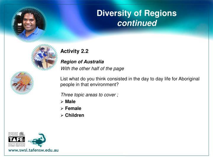 Diversity of Regions