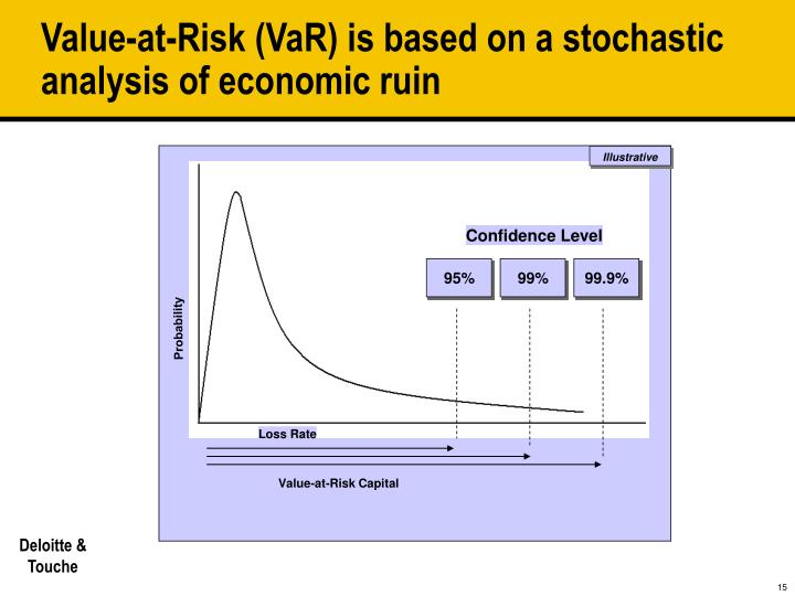 the value of analysis and risk There are many commercial risk analysis software packages available, but the focus of this article is on how to calculate contingency using an excel spreadsheet figure-1 shows a triangular distribution for the three values of item 'a' a random variable can range between $7,500 (a) to $12,000 (b) with a.