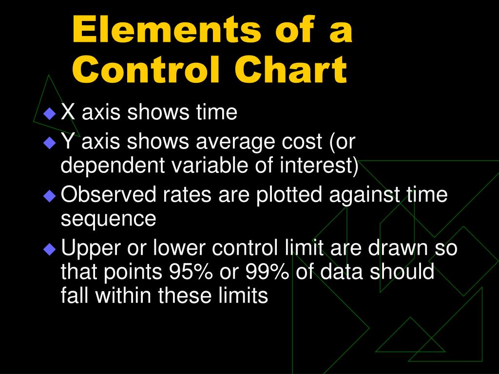 Elements of a Control Chart