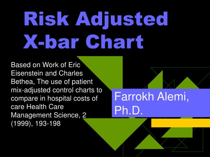 Risk adjusted x bar chart