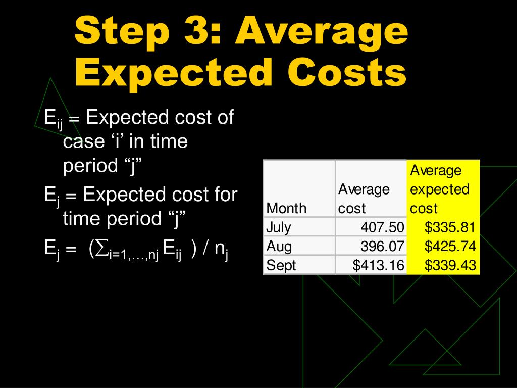 Step 3: Average Expected Costs