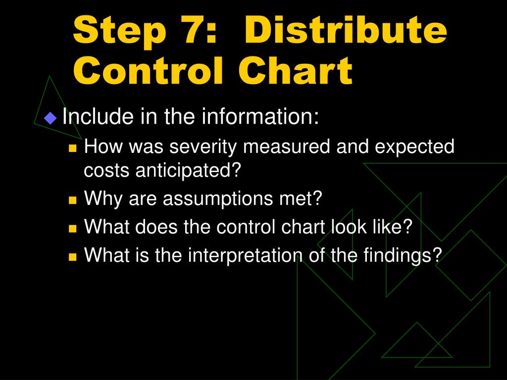 Step 7:  Distribute Control Chart