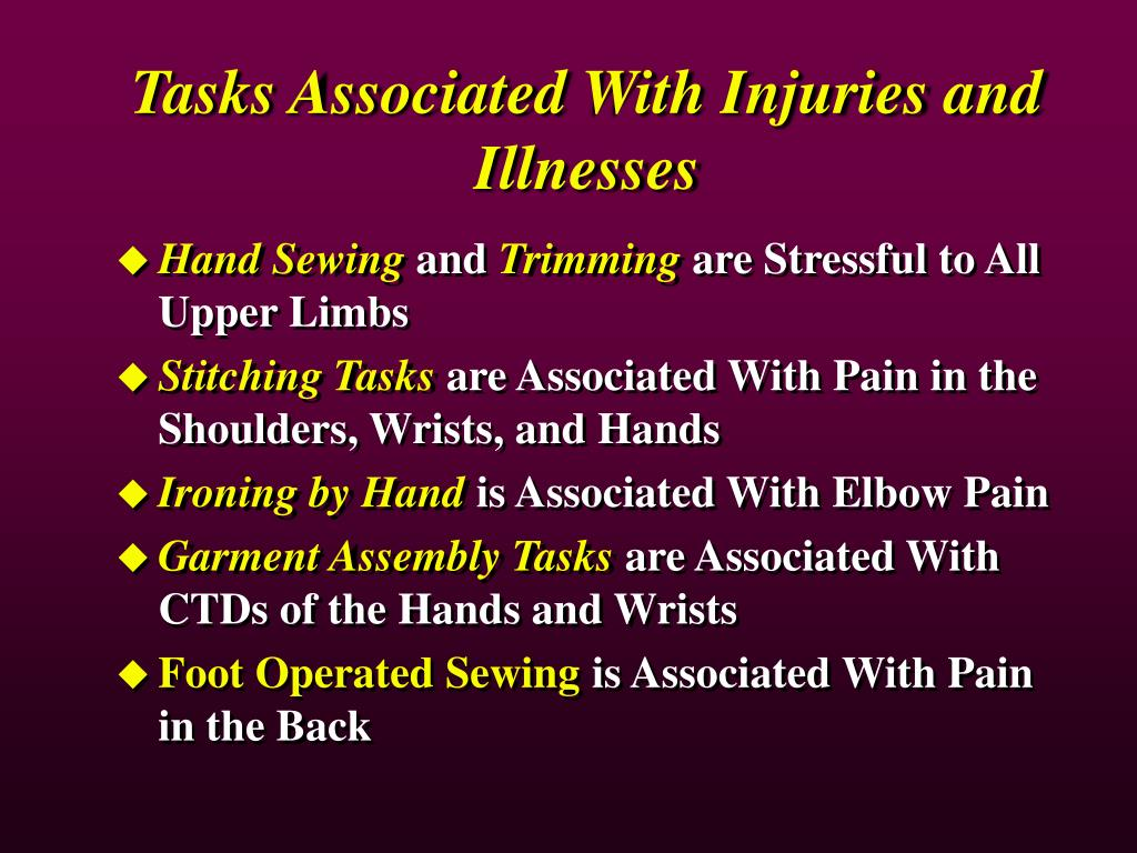 Tasks Associated With Injuries and Illnesses