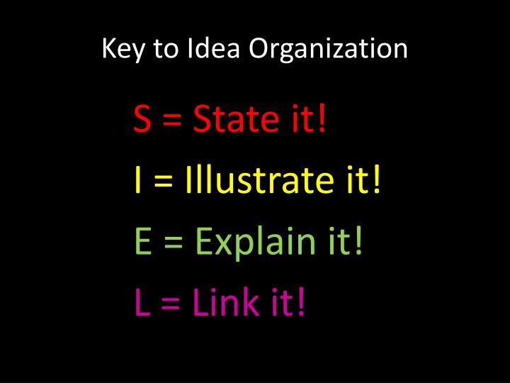 Key to idea organization