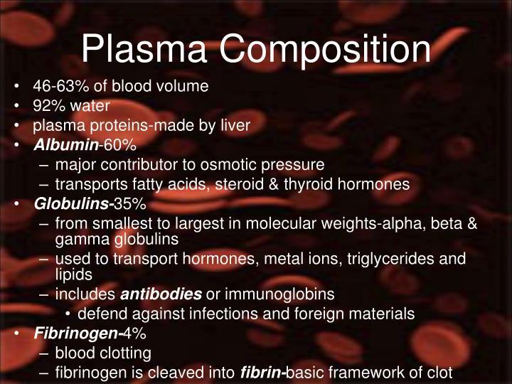 Plasma Composition