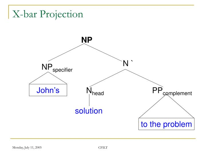 X-bar Projection