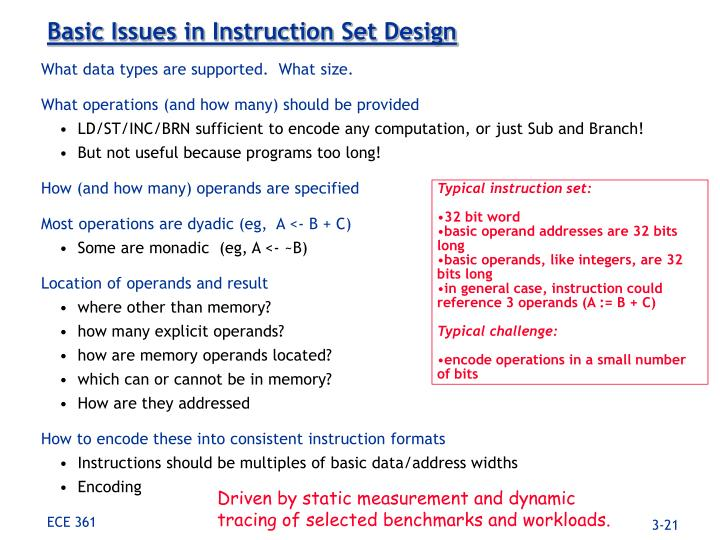 Basic Issues in Instruction Set Design