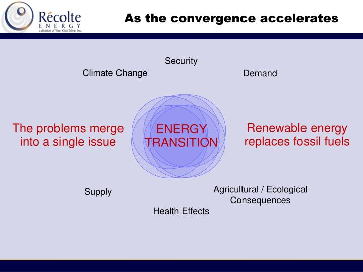 As the convergence accelerates