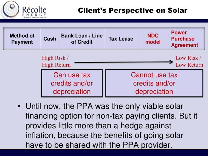 Client's Perspective on Solar