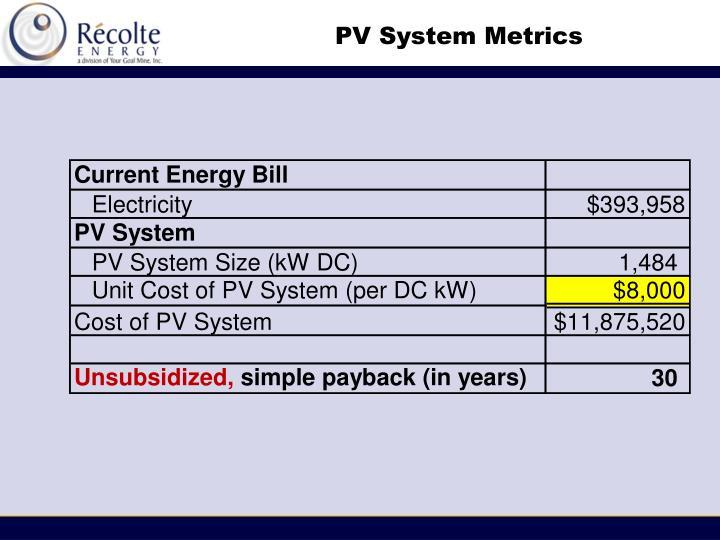 PV System Metrics