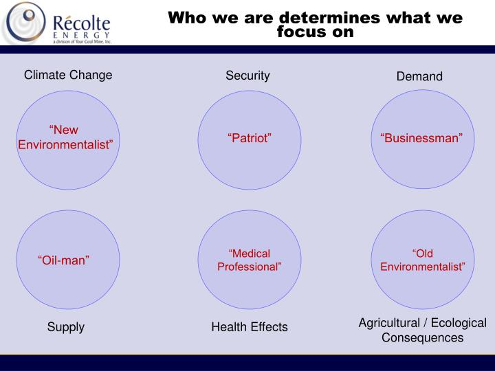 Who we are determines what we focus on