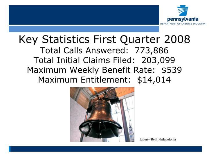 Key Statistics First Quarter 2008