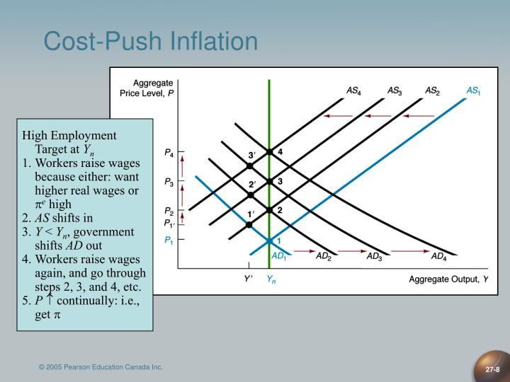 inflation and cost push factor essay Cost-push effect another factor in driving up prices of consumer goods and services is explained by an economic theory known as the cost-push effect essentially, this theory states that when companies are faced with increased input costs like raw goods and materials or wages, they will preserve their profitability by passing this increased.