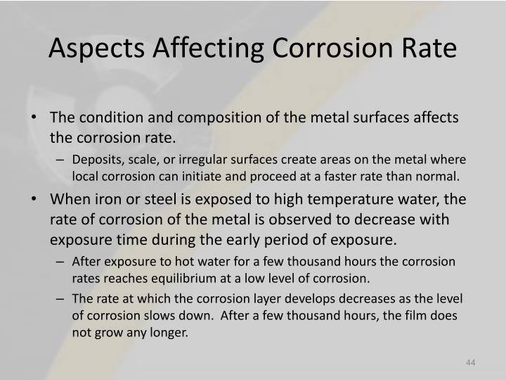 Aspects Affecting Corrosion Rate